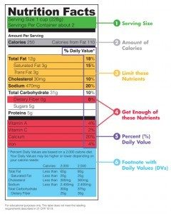 fda-nutrition-facts-label