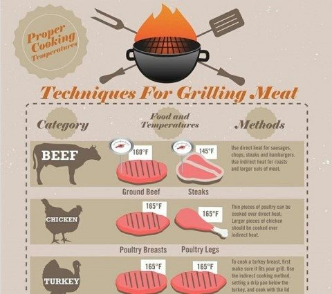 meat-grilling-tips